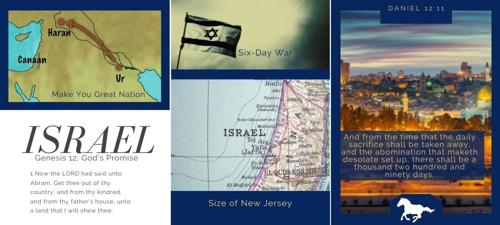 Israel's role in the last days